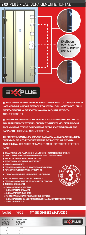 2XXPLUS